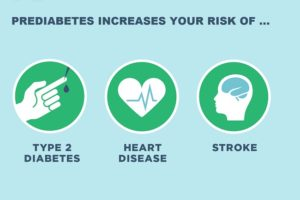 risks of skipping prediabetes treatment